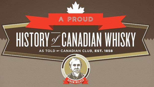 Historia del whisky canadiense (contada por Canadian Club)