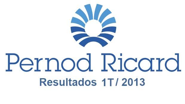 Las ventas de Pernod-Ricard caen un 9%