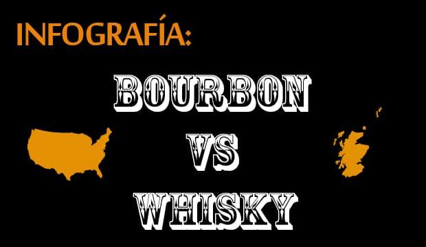 Infografía: Bourbon vs Whisky