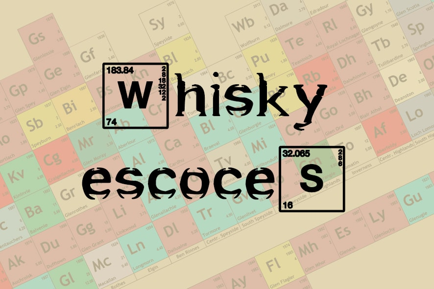 tabla-periodica-whisky-